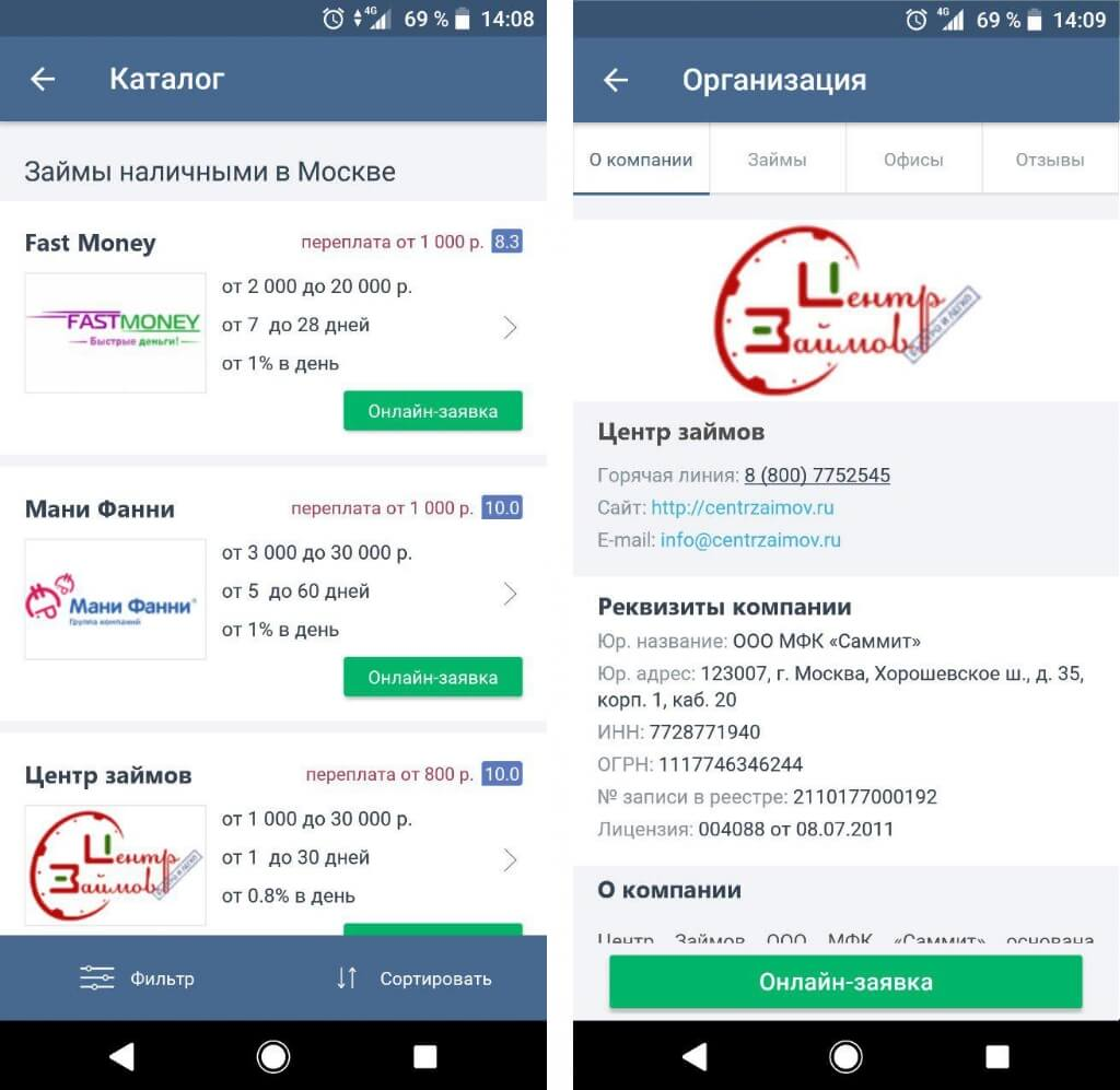 кредитный калькулятор банка открытие потребительский кредит