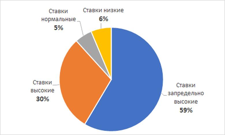 Москва 2020 цена бюгельного протеза